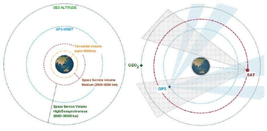HEO Robotics & UNSW partner to develop CubeSat navigation
