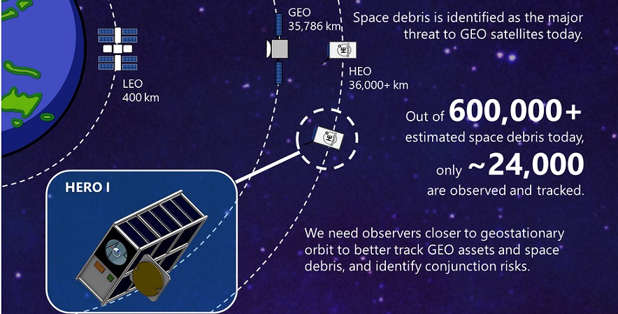 Space Data Association to use space debris data from High Earth Orbit cubesats